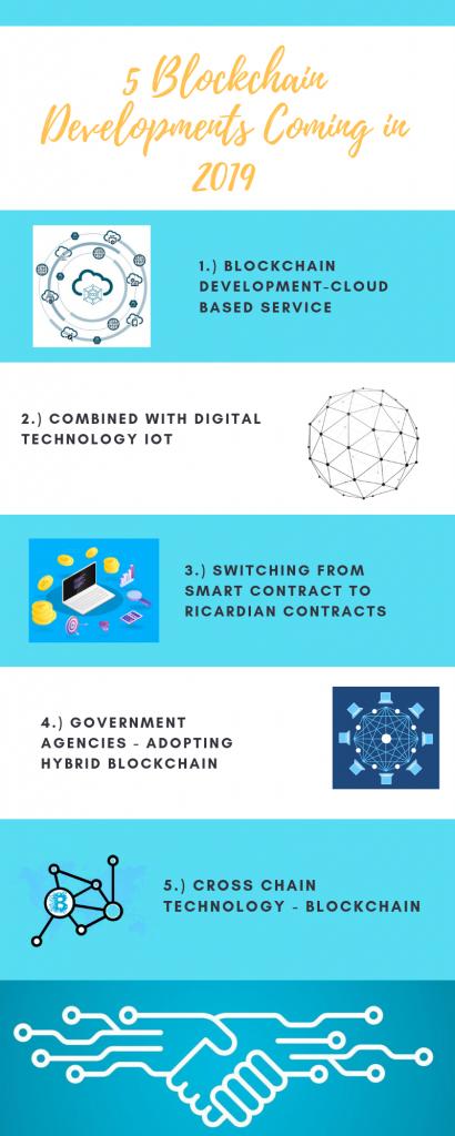5 Blockchain Developments Coming in 2019